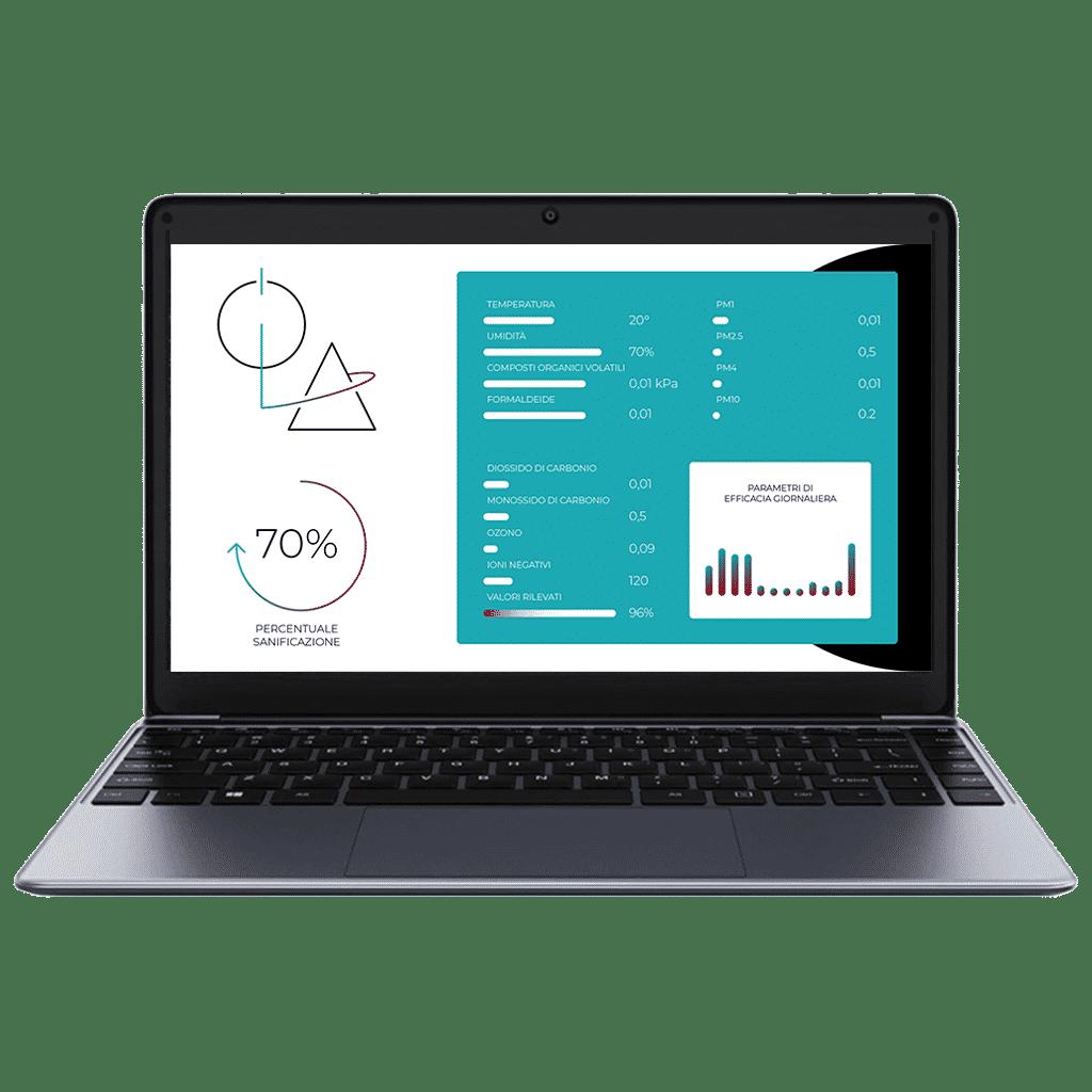 Immagine di un laptop su cui appare l'applicazione desktop LOA
